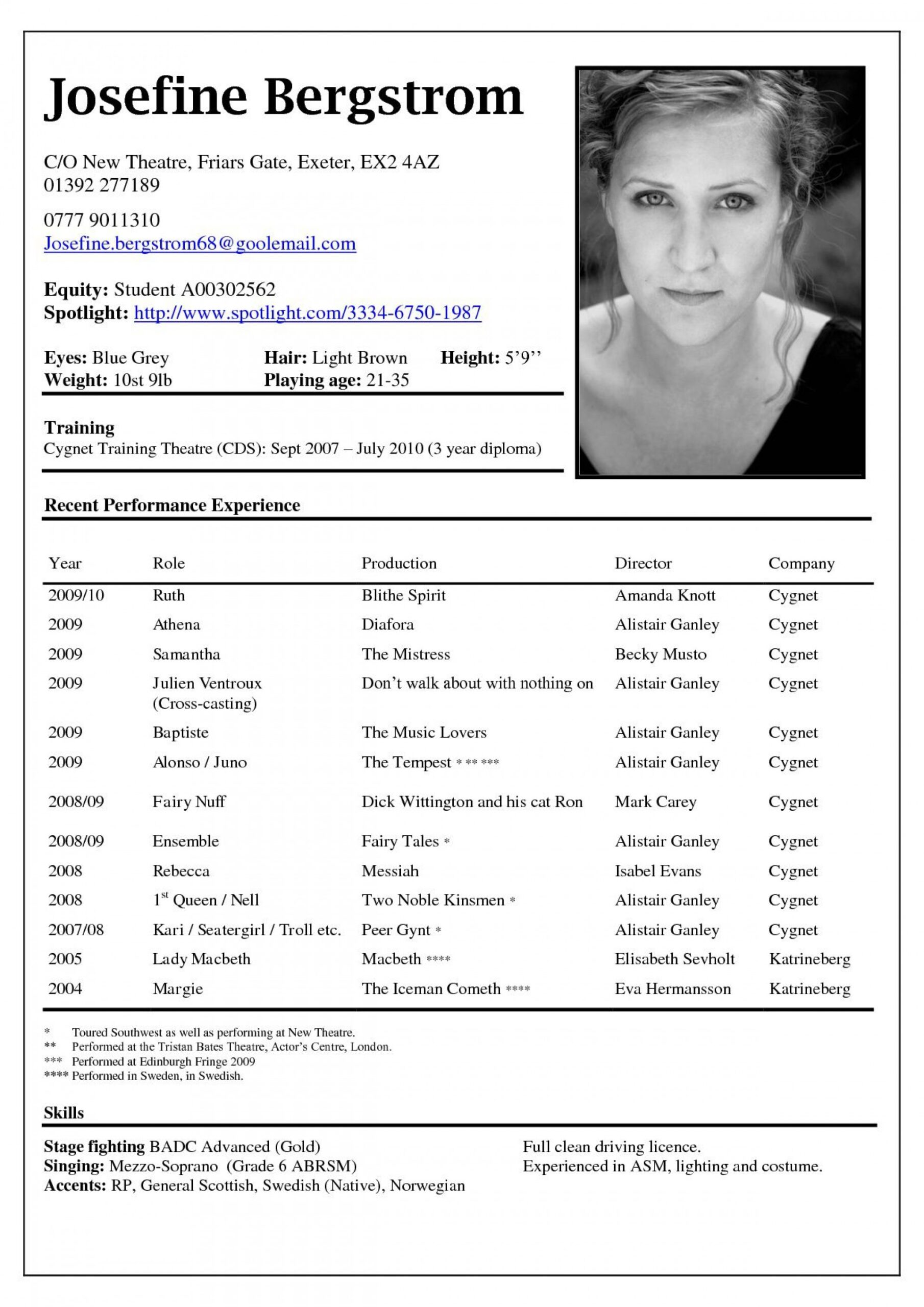 free acting resume template addictionary actor model rare highest quality oilfield Resume Actor Model Resume Template