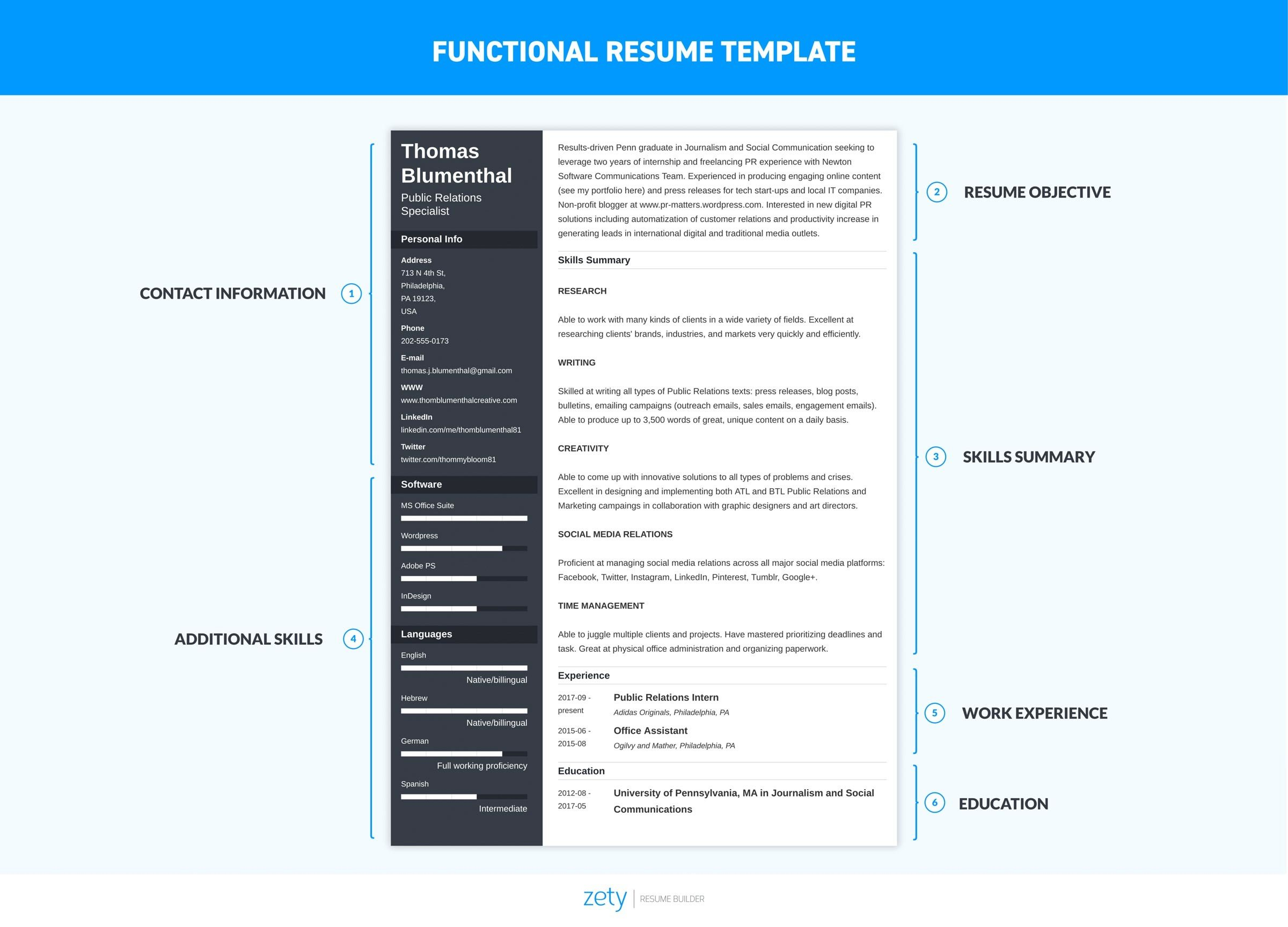 functional resume examples skills based templates sample template position titles for Resume Sample Functional Resume Template