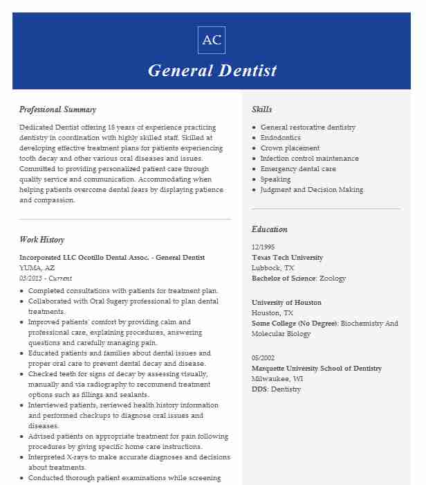 general dentist resume example nishant dental clinic somerville format for house cleaning Resume Resume Format For Dentist