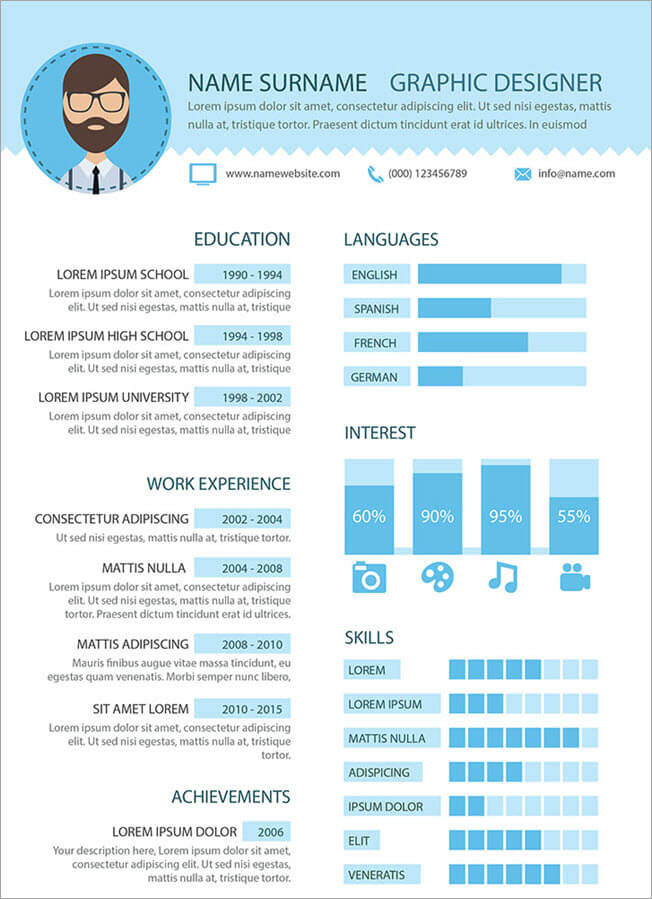graphic design resume guide example and templates for freelance six sigma black belt nau Resume Freelance Graphic Design Resume