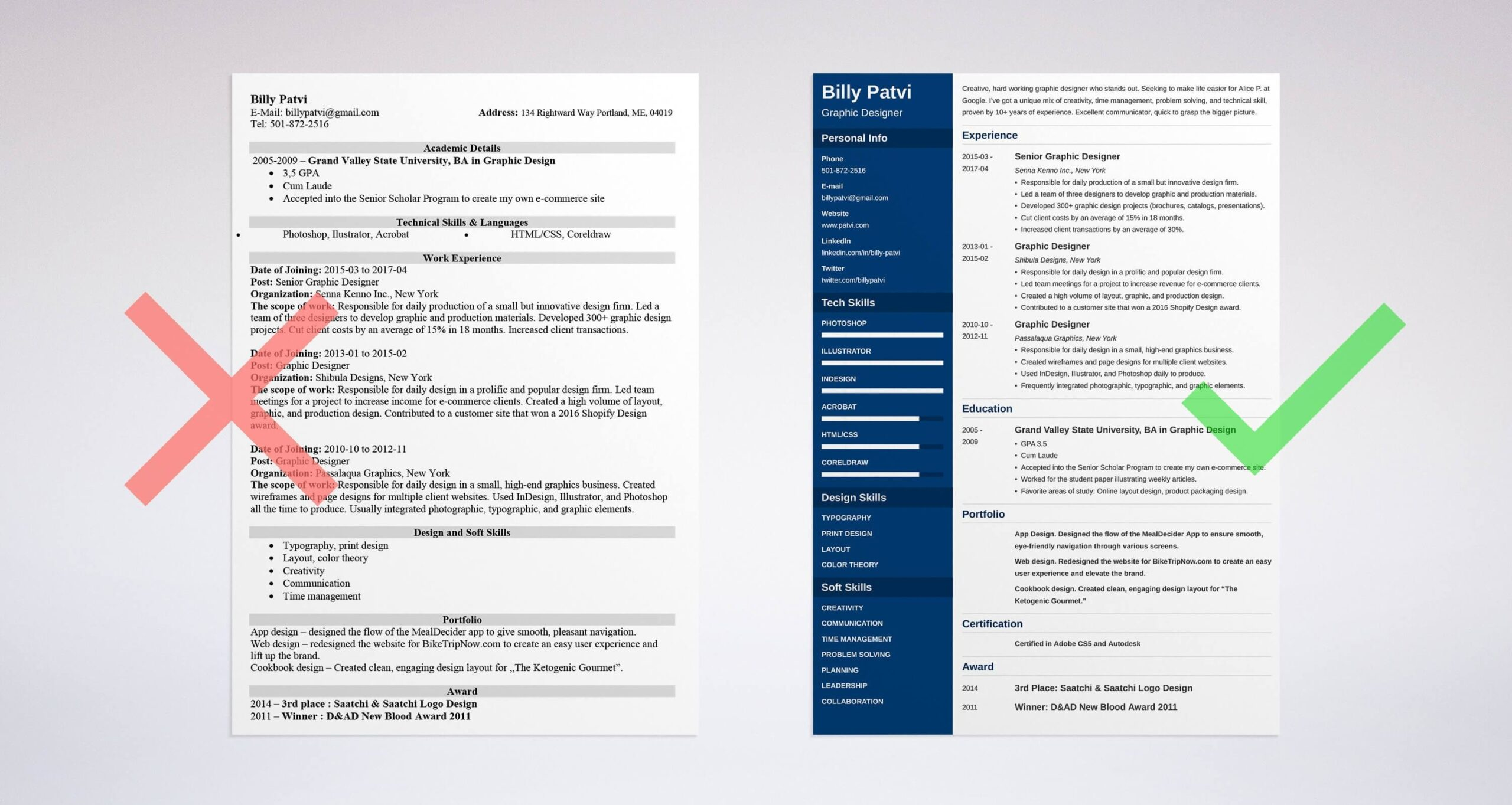 graphic designer resume examples and design tips for professional samples best project Resume Professional Graphic Designer Resume