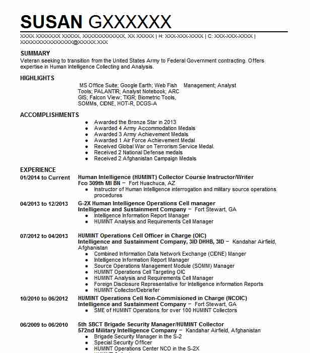 instructor military intelligence captain career course resume example us army fort Resume Human Intelligence Collector Resume