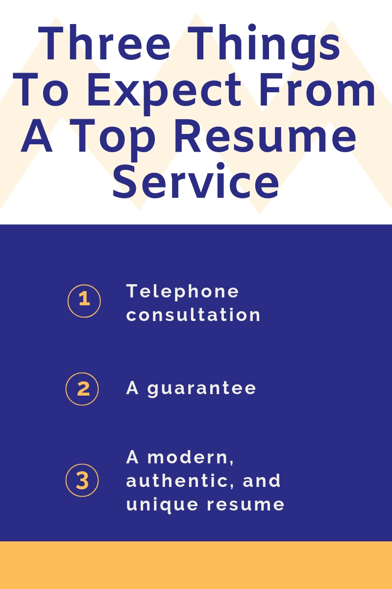 is the cost of an executive resume writing service things to expect consulting examples Resume Executive Resume Writing Service