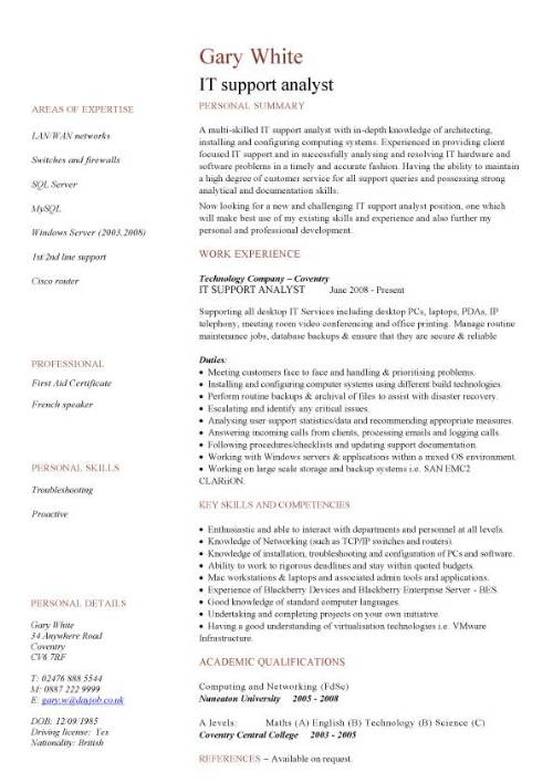it support analyst cv sample show your strengths and explain you are the best candidate Resume Strength For Fresher Resume