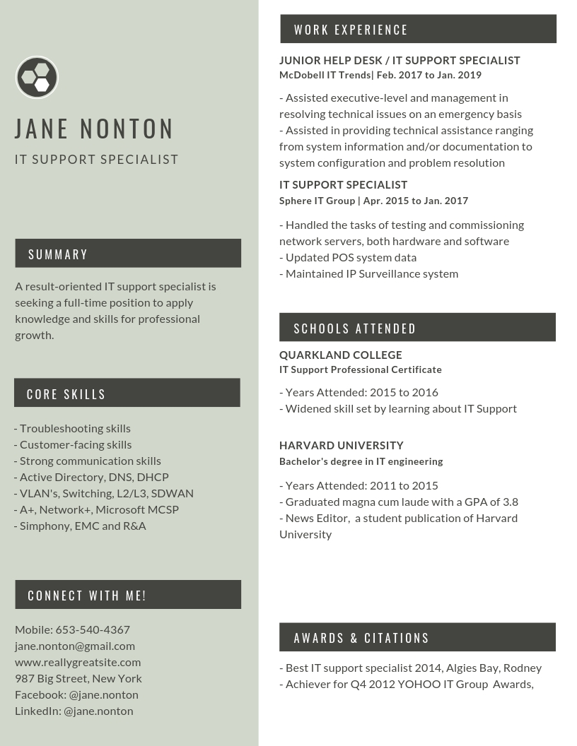 it support specialist resume sample and template pdf word advice supports example oil gas Resume It Supports Specialist Resume