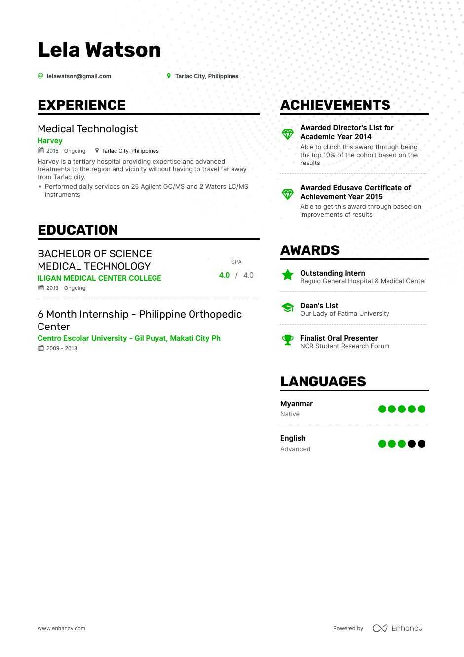 medical lab technologist resume fresh graduate sample for high school template with photo Resume Medical Technologist Resume Fresh Graduate