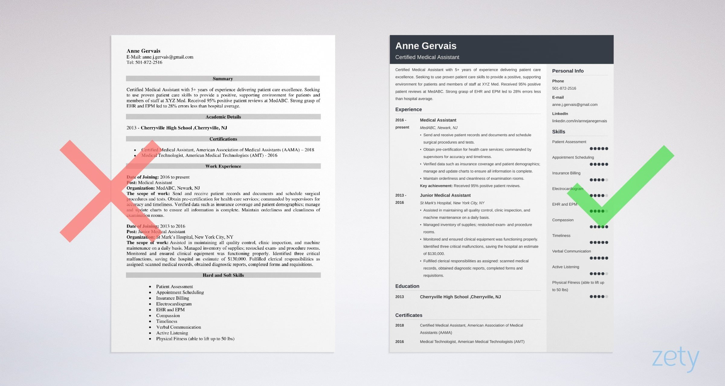 medical resume examples templates for field summary career change vet assistant profile Resume Medical Resume Summary Examples