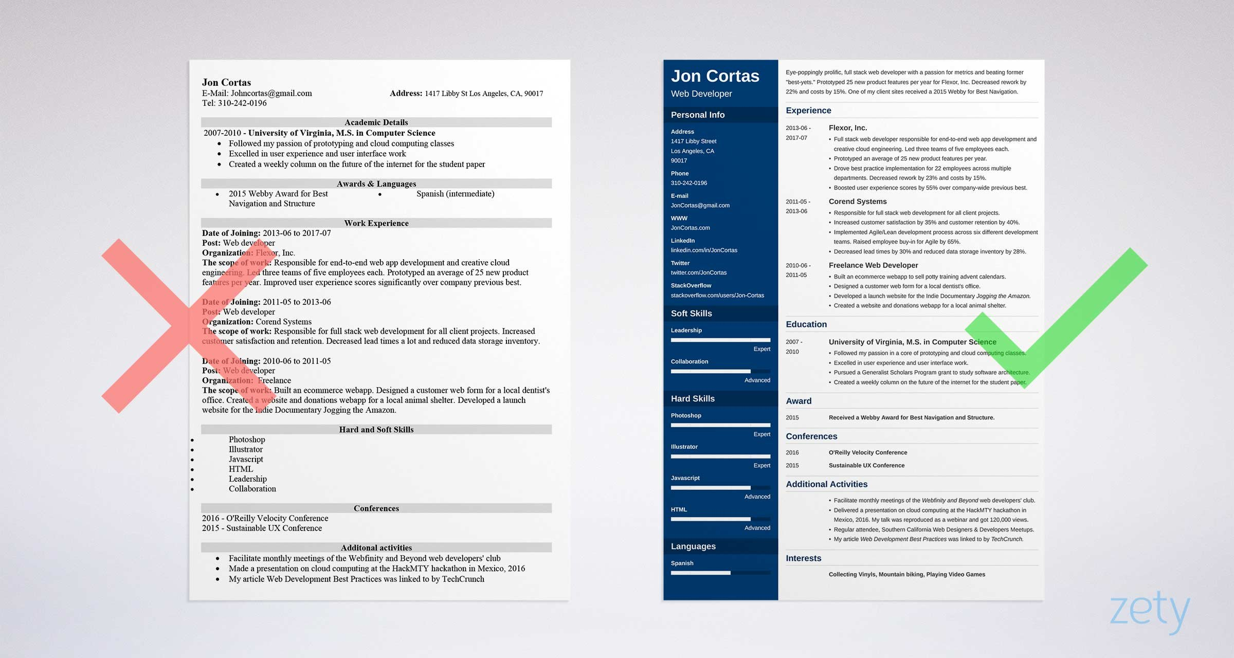 modern resume template format examples for best templates bootstrap professional writers Resume Best Modern Resume Template