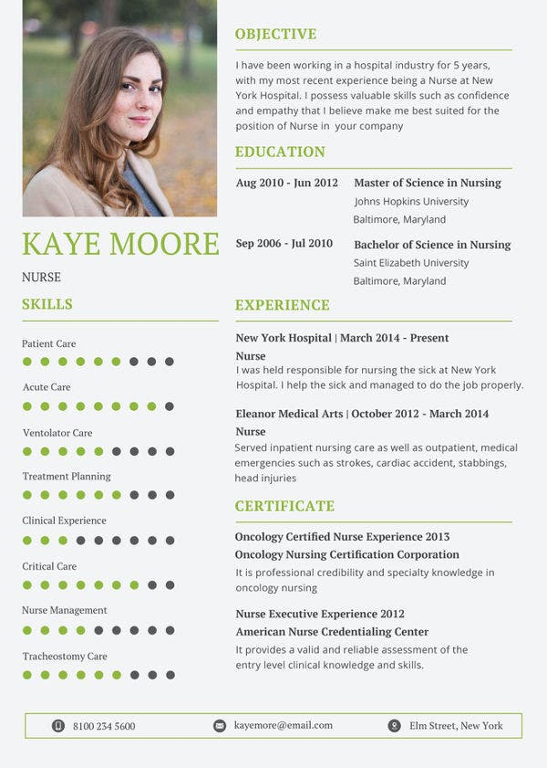 nursing resume template free samples examples format premium templates writing template1 Resume Writing A Nursing Resume