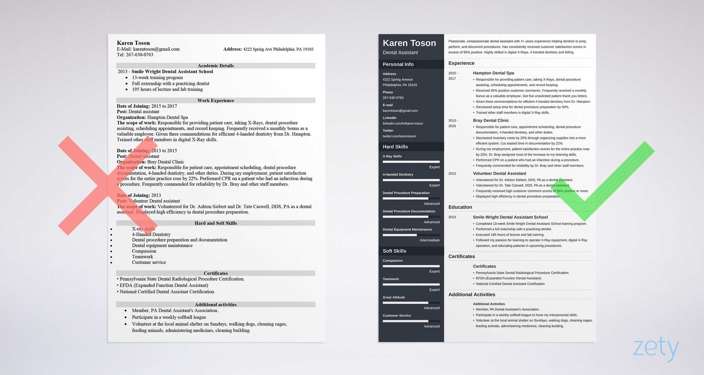 one resume templates examples of format builder engineering objective conversational Resume One Page Resume Builder