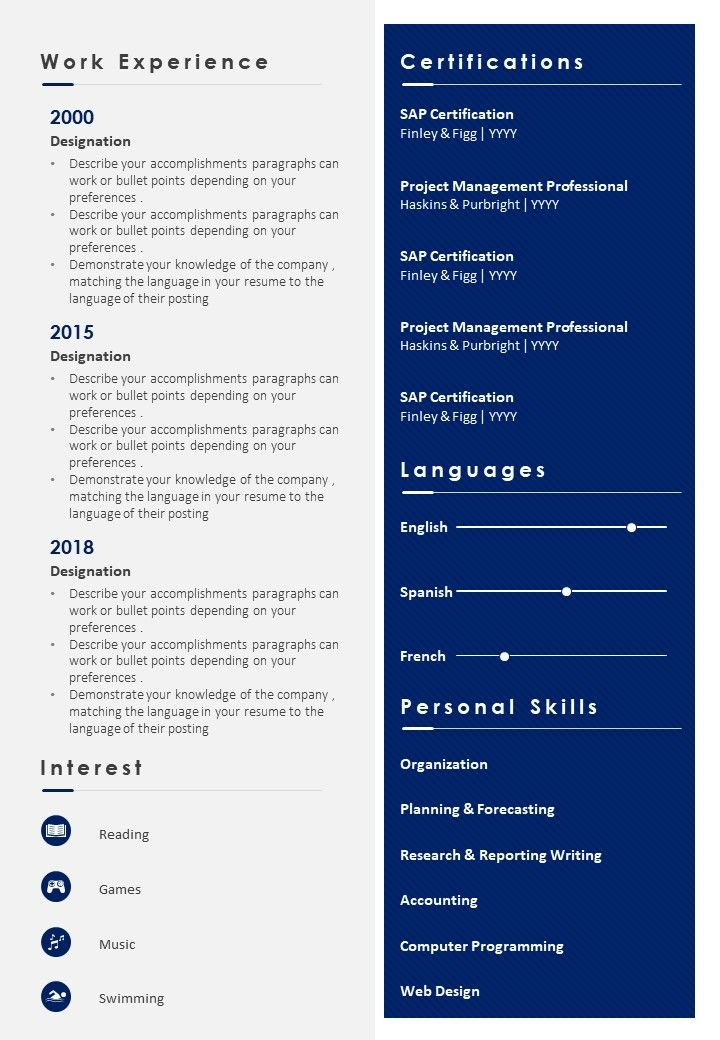 professional resume personal statement format images gallery powerpoint slide show Resume Resume Personal Statement
