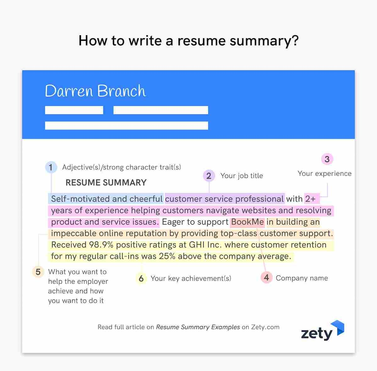 professional resume summary examples statements perfect for to write visual example Resume Perfect Summary For Resume