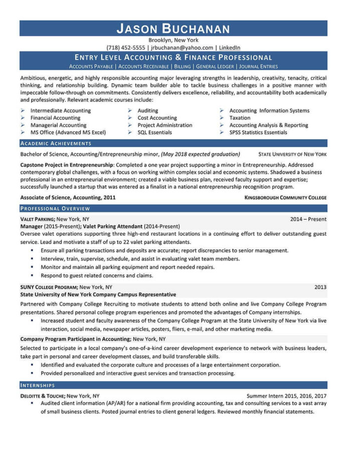 professional resume writing services monster free after scheduling coordinator job Resume Free Professional Resume Writing Services