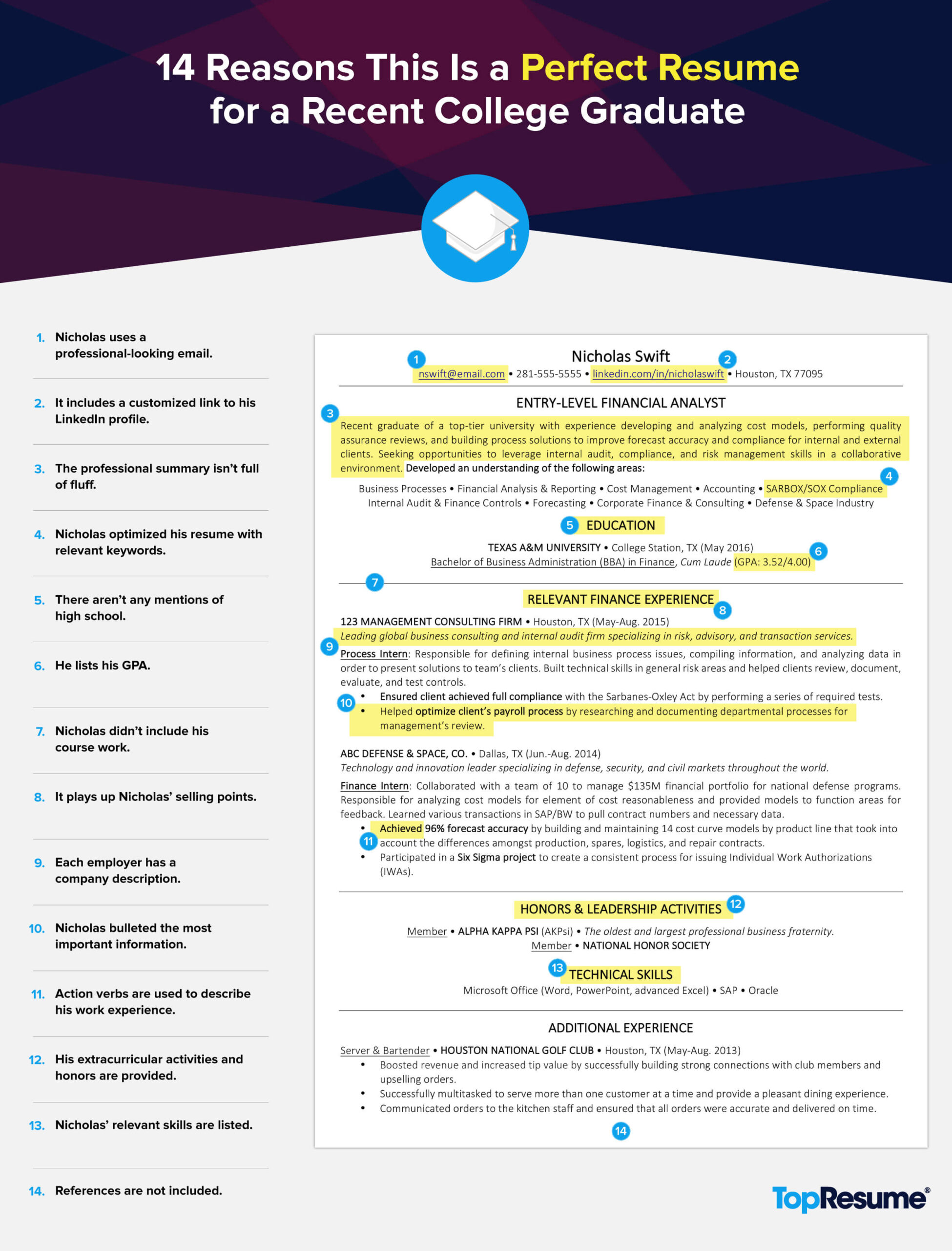 reasons this is perfect recent college graduate resume topresume summary for Resume Perfect Summary For Resume