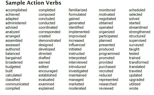 resume and cover letter action verbs wikitopx good for to include in your toddler teacher Resume Good Action Verbs For Resume