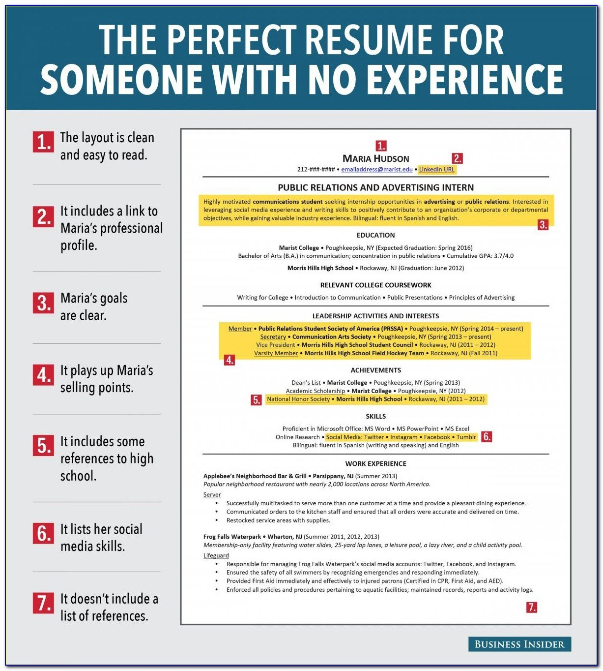 resume builder for high school students with no work experience vincegray2014 free best Resume Free Resume Builder No Work Experience