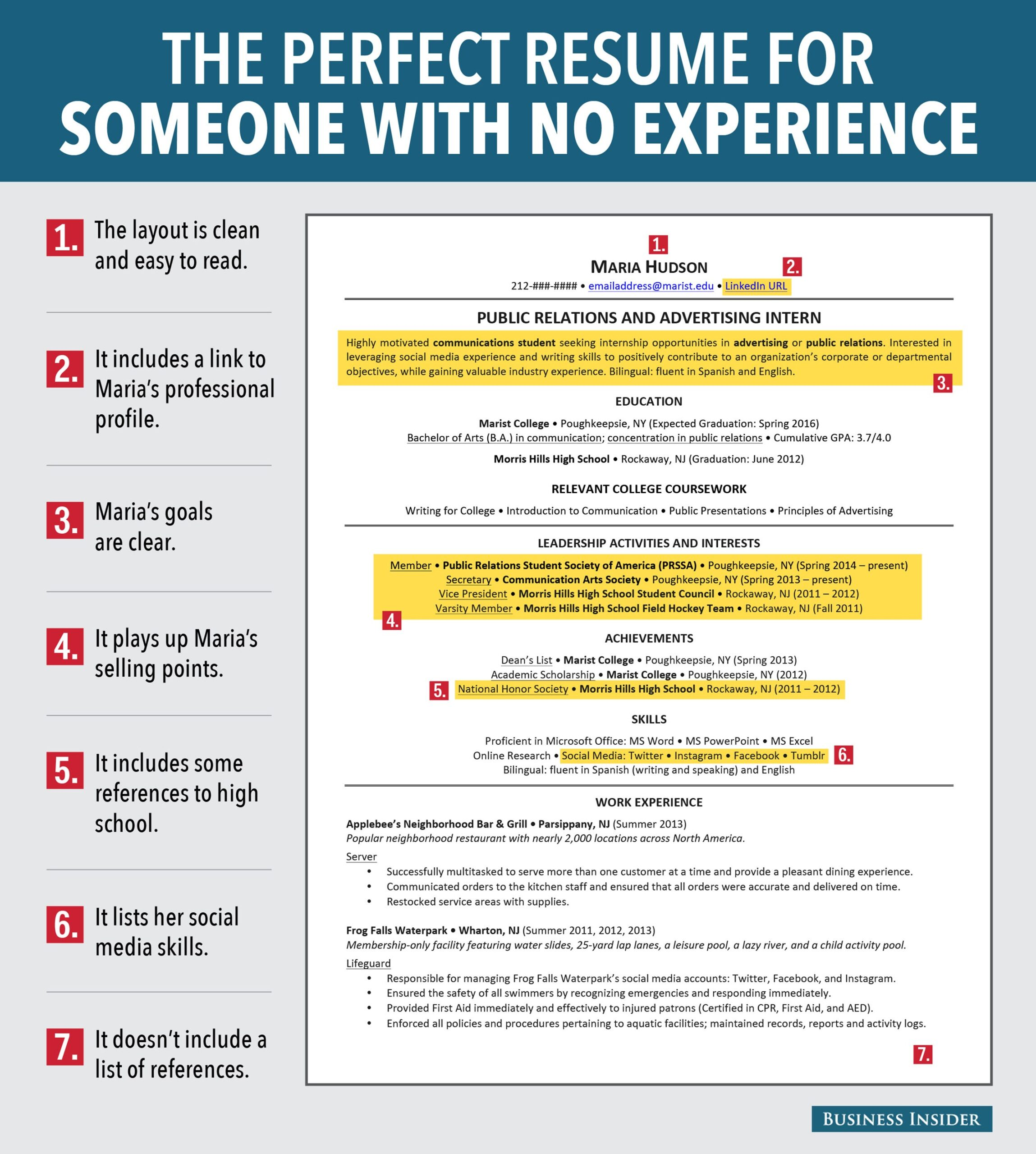 resume for job seeker with no experience business insider good summary combination career Resume Good Summary For Resume With No Experience