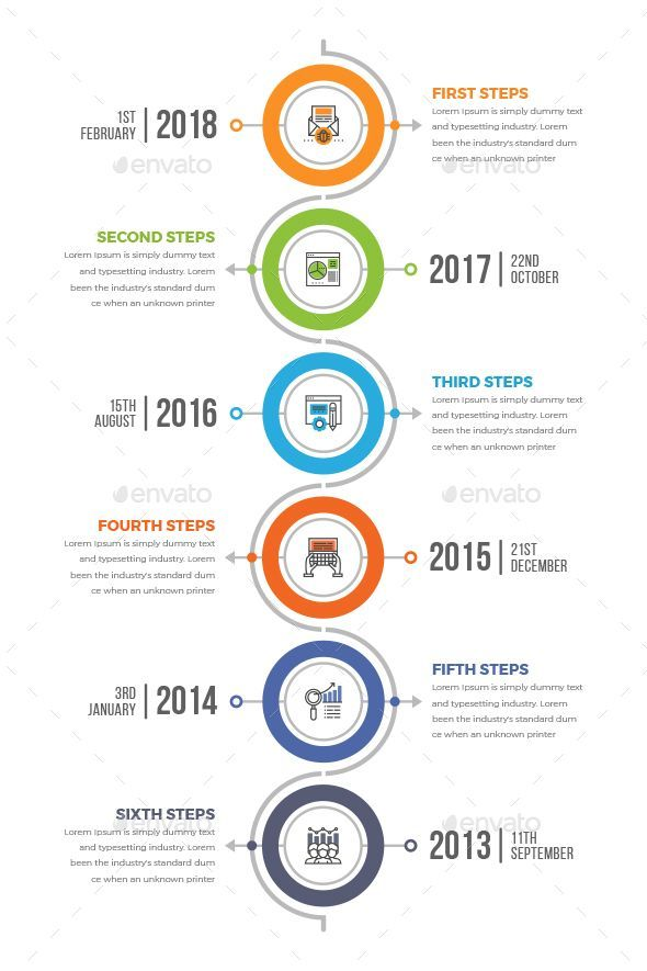 resume infographic vertical timeline infographics resumes tn home of inspiration ideas Resume Infographic Resume Timeline