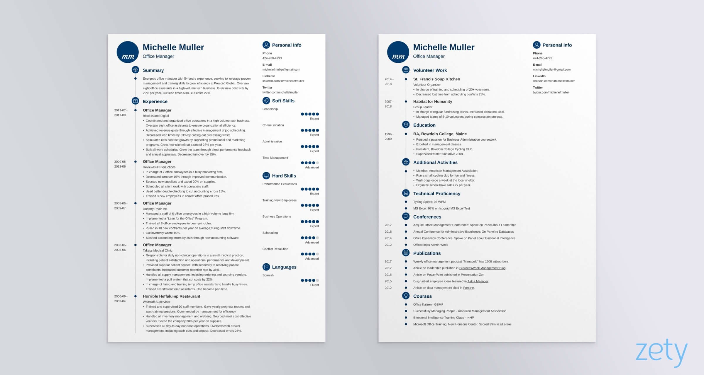 resume it crush your chances format tips two template primo1 analyzer examples for Resume Two Page Resume Template