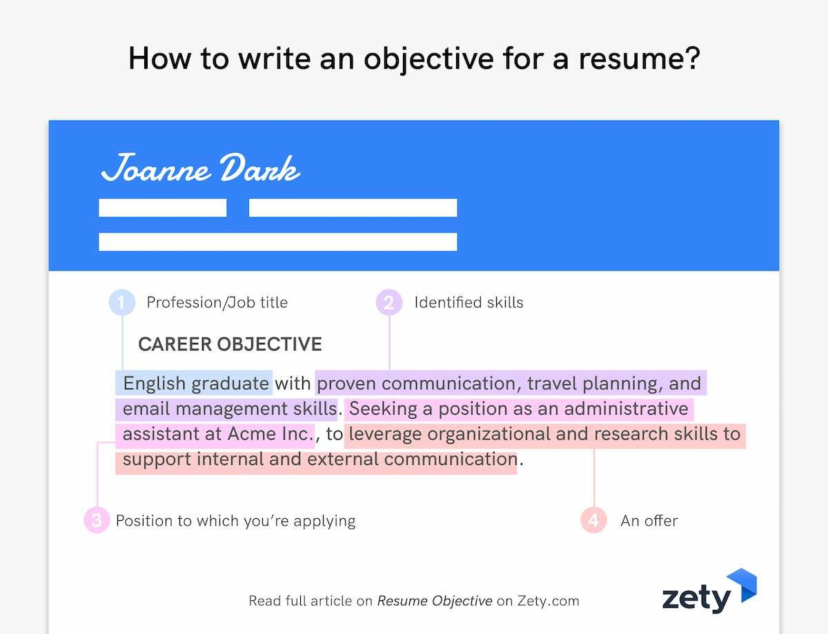 resume objective examples career objectives for all jobs does need an to write senior Resume Does A Resume Need An Objective