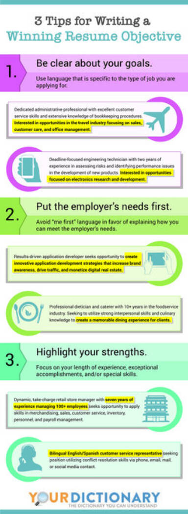 resume objective examples dos and don ts server tips for writing winning customer success Resume Server Resume Objective