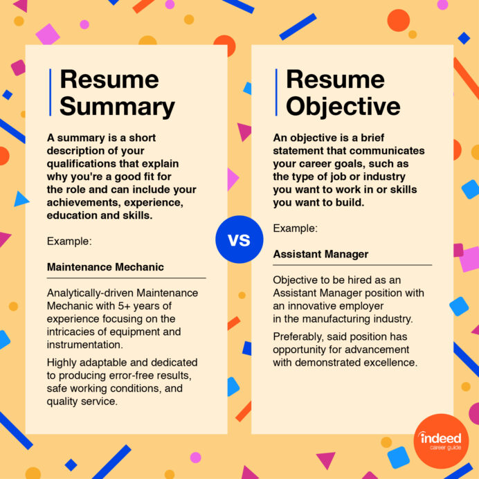 resume objectives examples and tips indeed writing great objective for v4 mail content Resume Writing A Great Objective For Resume