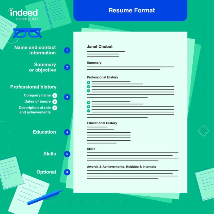 resume writing tips to help you land job indeed steps write resized business management Resume Steps To Write A Resume
