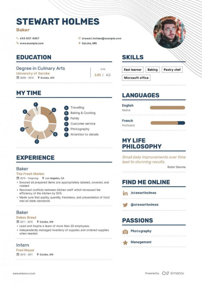 stand out resume samples template builder example layouts that the ultimate examples and Resume Resume Layouts That Stand Out