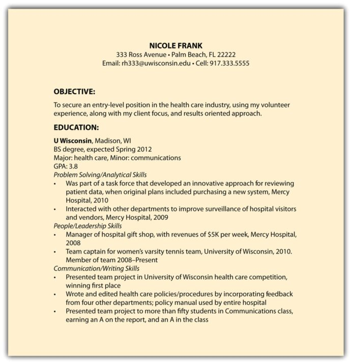 step create compelling marketing campaign part résumé by resume format elements of Resume Step By Step Resume Format