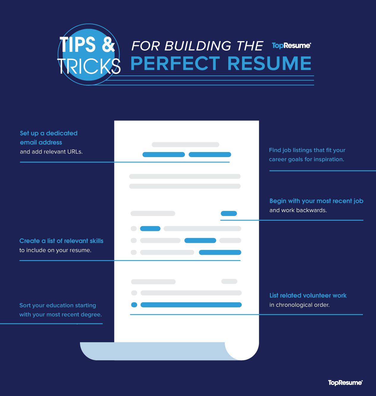 steps to writing the perfect resume topresume tips for great 11stepsinfographic template Resume Tips For Writing A Great Resume