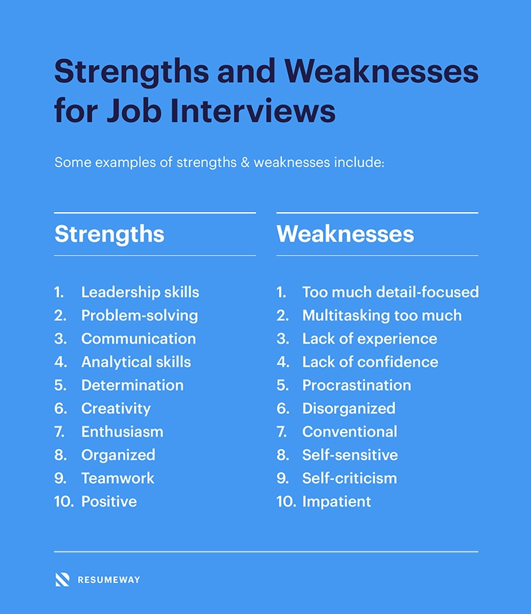 strengths and weaknesses for job interviews great answers resumeway good resume update Resume Good Strengths For Resume