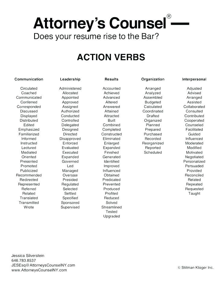 synonym for resume collaborate awesome assisted resumes form law school life prep Resume Developed Synonym Resume