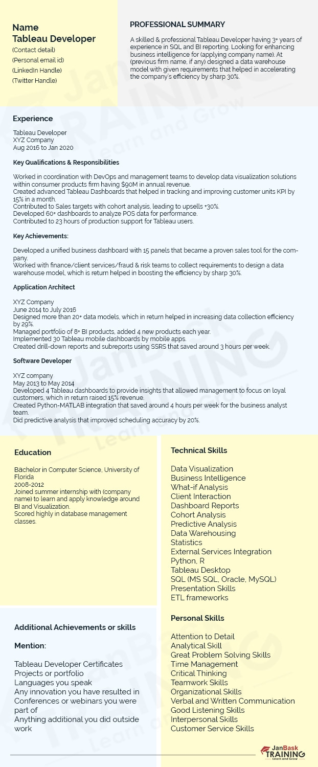 tableau developer resume sample guide to write one data integration simple template Resume Data Integration Developer Resume