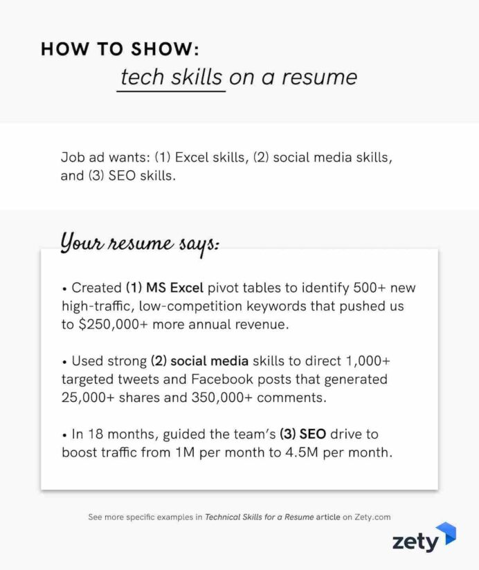 technical skills for resume with examples good strengths to show tech on medical tips Resume Good Strengths For Resume