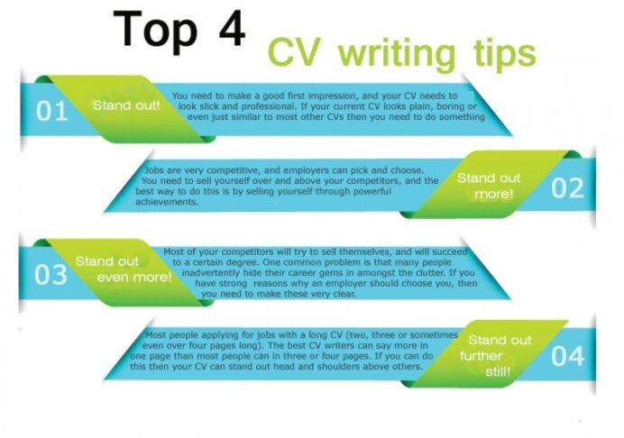 the best cv writing tips resume for great template high school student first job filenet Resume Tips For Writing A Great Resume