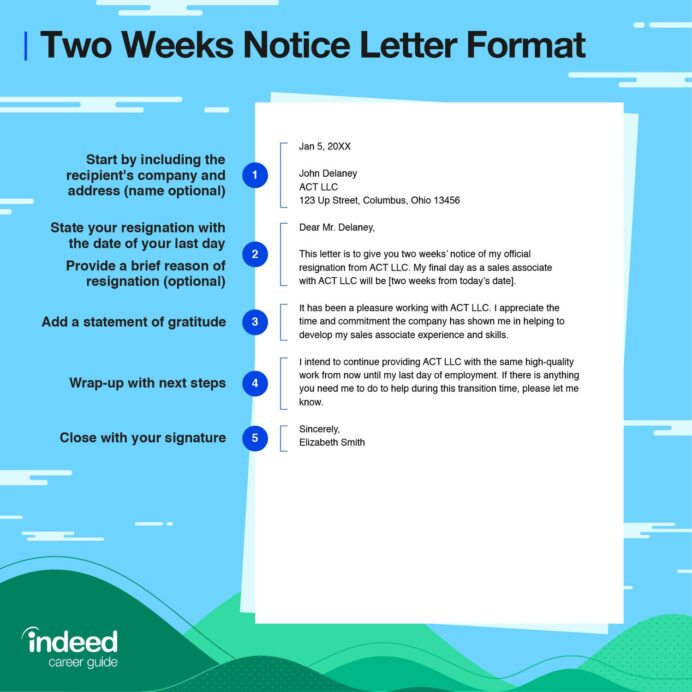 to give two weeks notice with examples indeed should you post resume on resized community Resume Should You Post Resume On Indeed