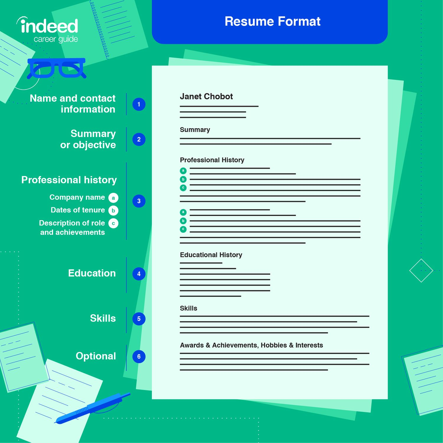 to make resume for your first job indeed making resized builder genius cnc service Resume Making Your First Resume