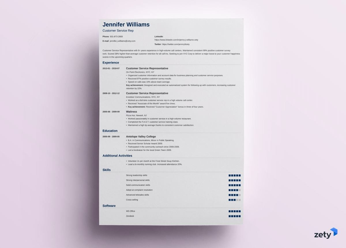 to put on resume good things you should include places make zety nanica acting format Resume Places To Make A Resume