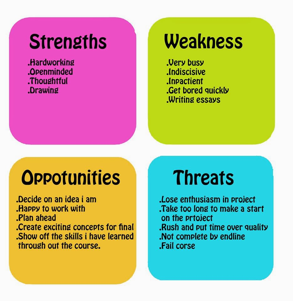 to talk about strengths and weaknesses during job interview good for resume weakness Resume Good Strengths For Resume