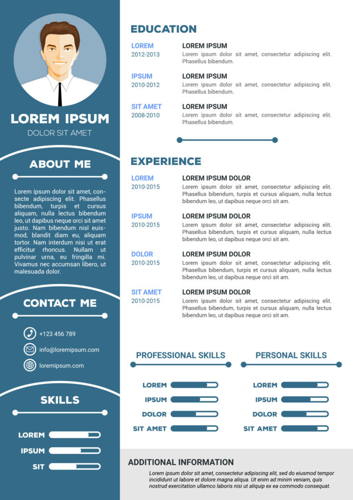 to write cv for personal trainers template advice future fit training trainer resume Resume Personal Trainer Resume Sample