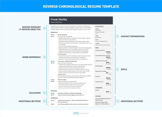 to write resume for job professional writing guide build your own chronological template Resume Build Your Own Resume
