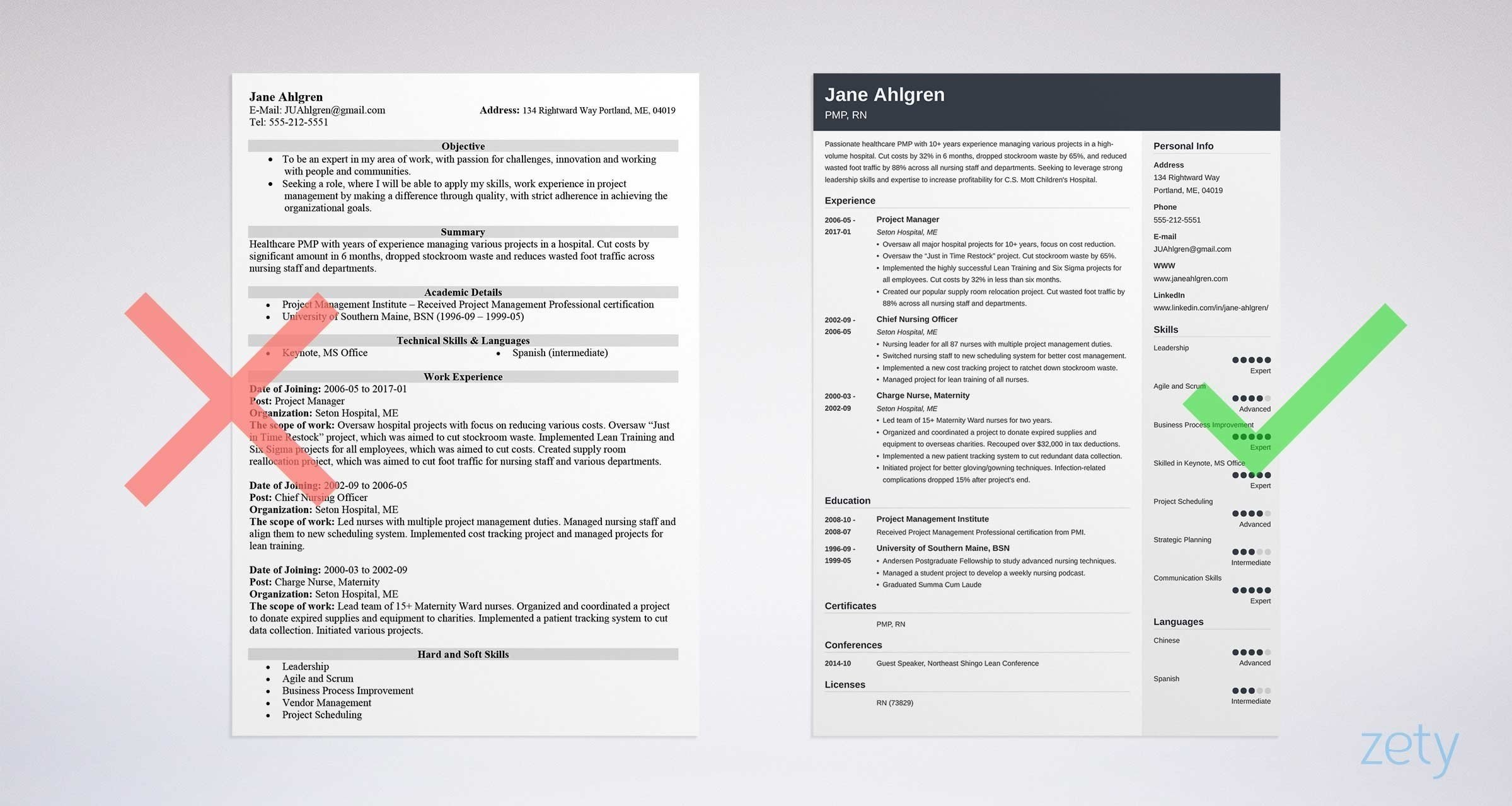 to write resume for job professional writing guide make look good project manager samples Resume Make Resume Look Good