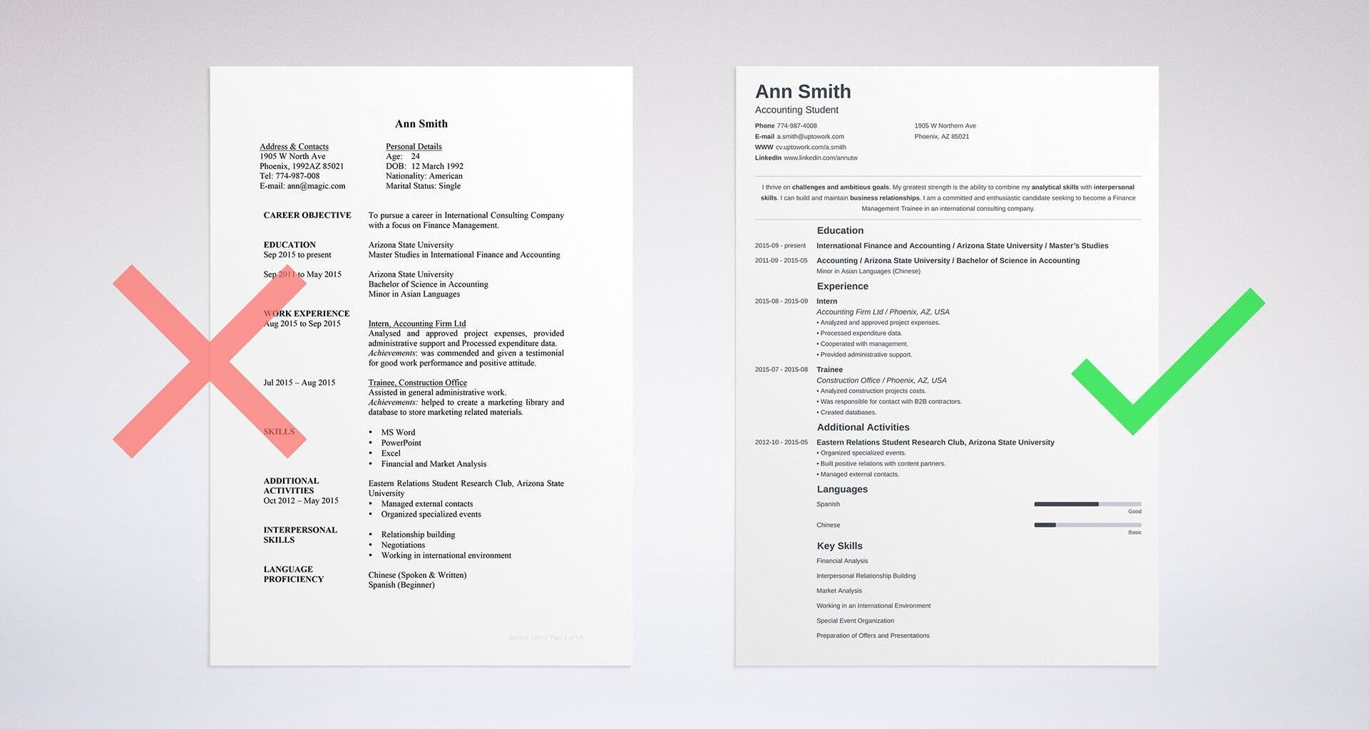 to write resume for job professional writing guide proper way make german format example Resume Proper Way To Make A Resume