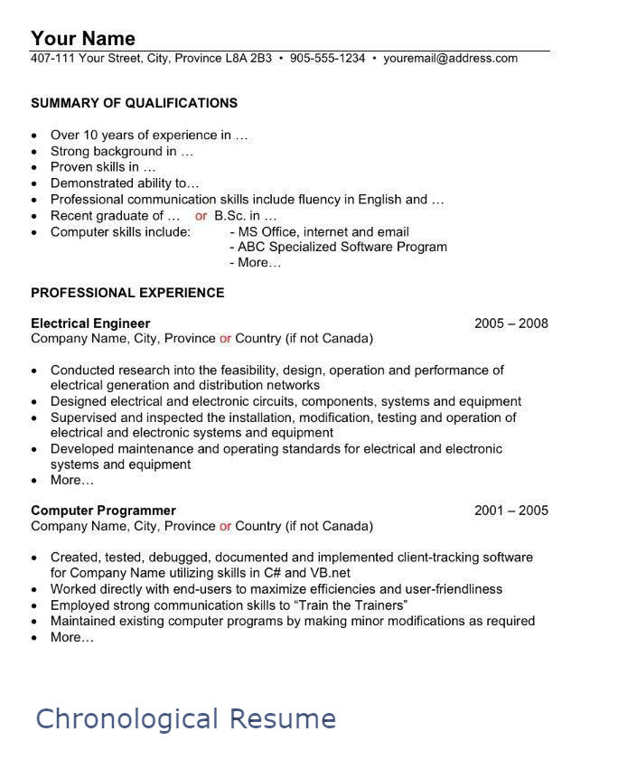 to write resume style format sample chronological pmp example teresa etl testing points Resume Canadian Style Resume Format