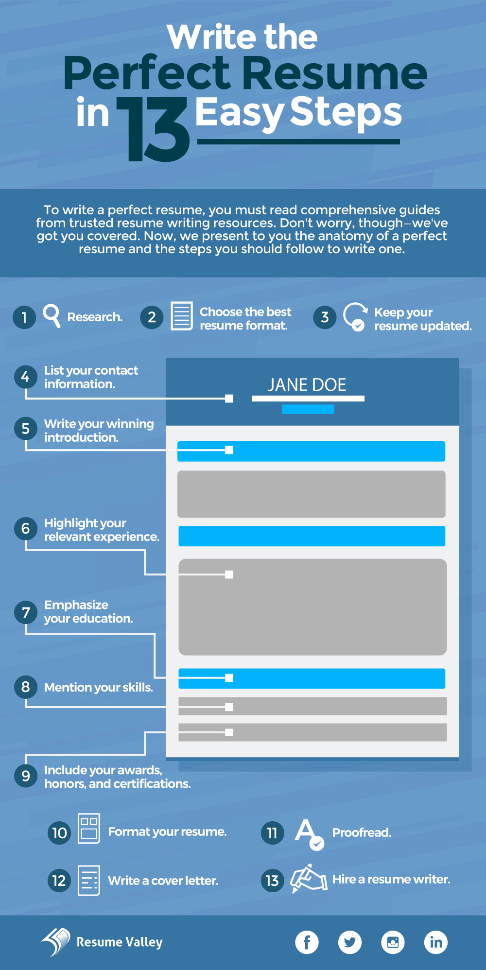 to write the perfect resume in steps complete guide infographic easy head shop business Resume Steps To Write A Resume