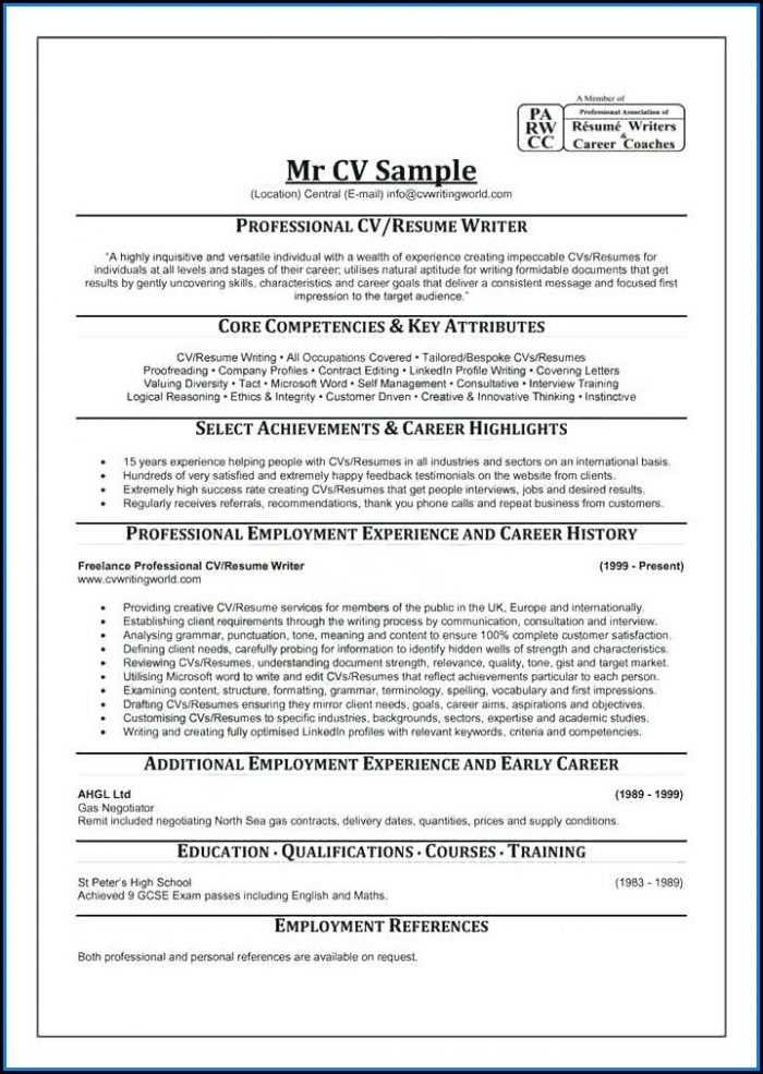 top resume writing services the best in az with free estimates professional executive cv Resume Free Professional Resume Writing Services