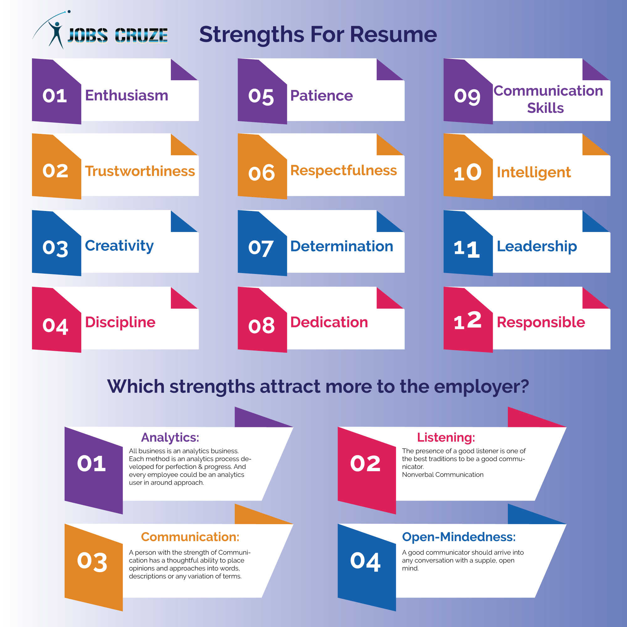 top strengths for resume and some good examples of strength fresher best registered nurse Resume Strength For Fresher Resume
