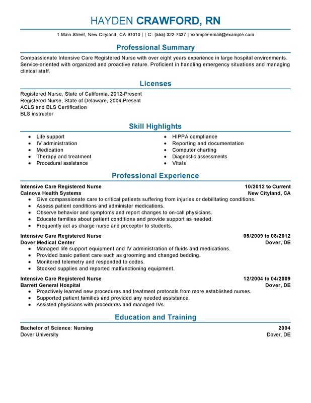 unforgettable intensive care nurse resume examples to stand out myperfectresume sample Resume Sample Resume Format For Nurses
