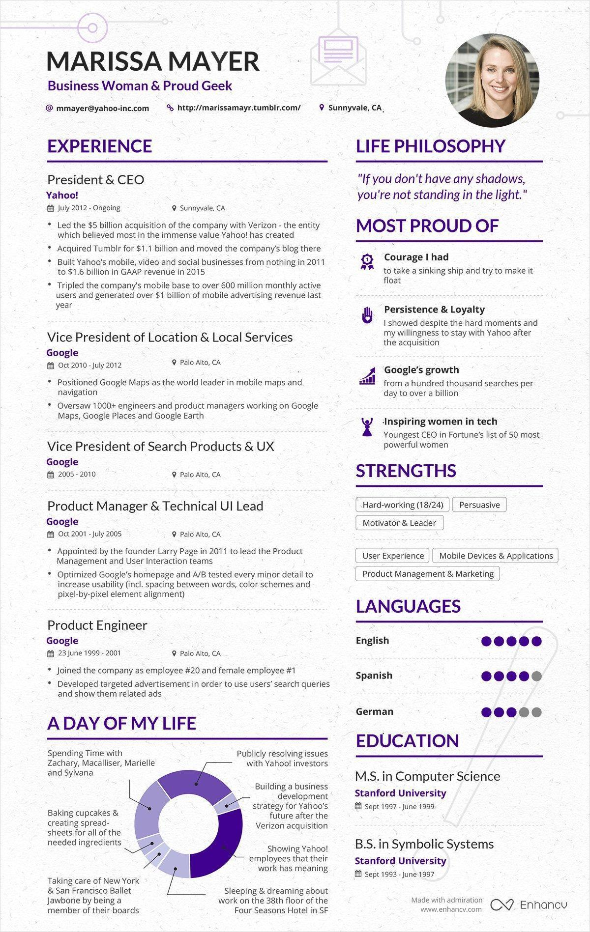 yahoo ceo career into cv helpful example resumes one resume examples tpc7awq8khjx Resume One Page Resume Examples