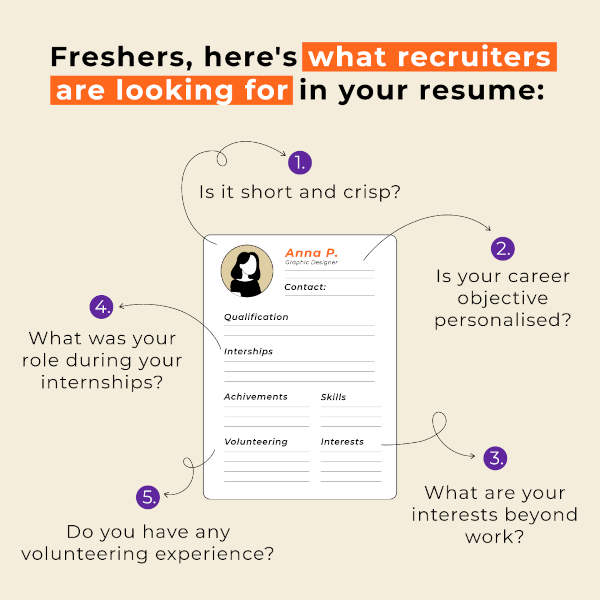your guide to making resume as fresher koolkanya recruiters are looking for networking Resume Guide To Making Resume